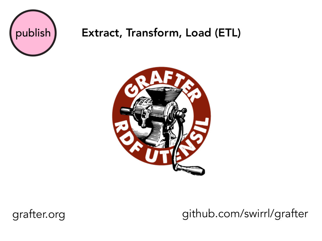 publish Extract, Transform, Load (ETL) grafter....