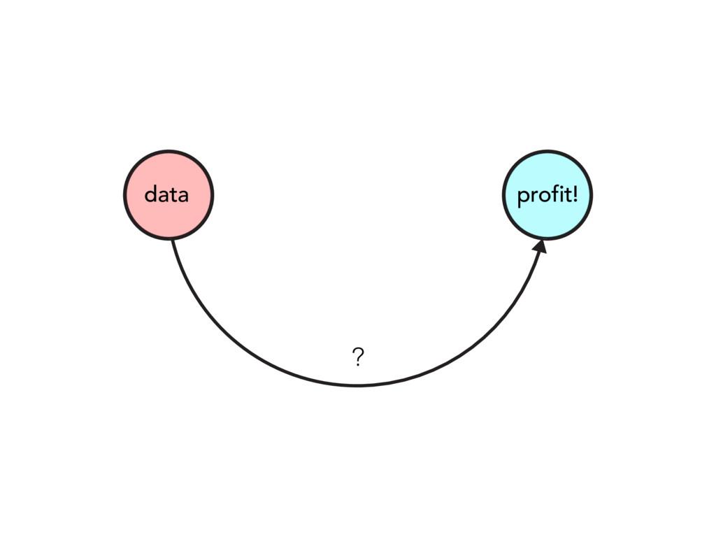 data profit! ?