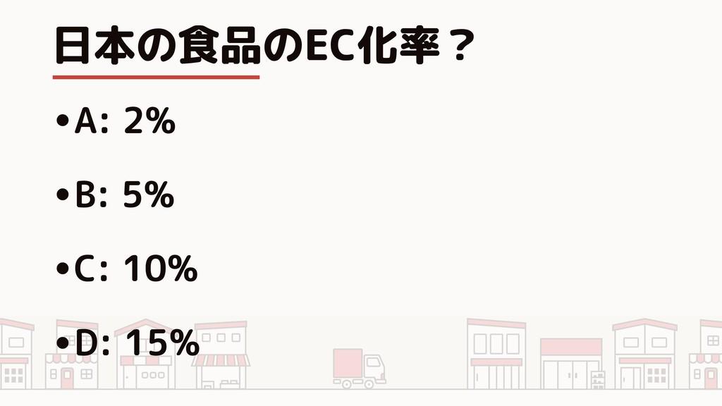 日本の食品のEC化率? •A: 2% •B: 5% •C: 10% •D: 15%