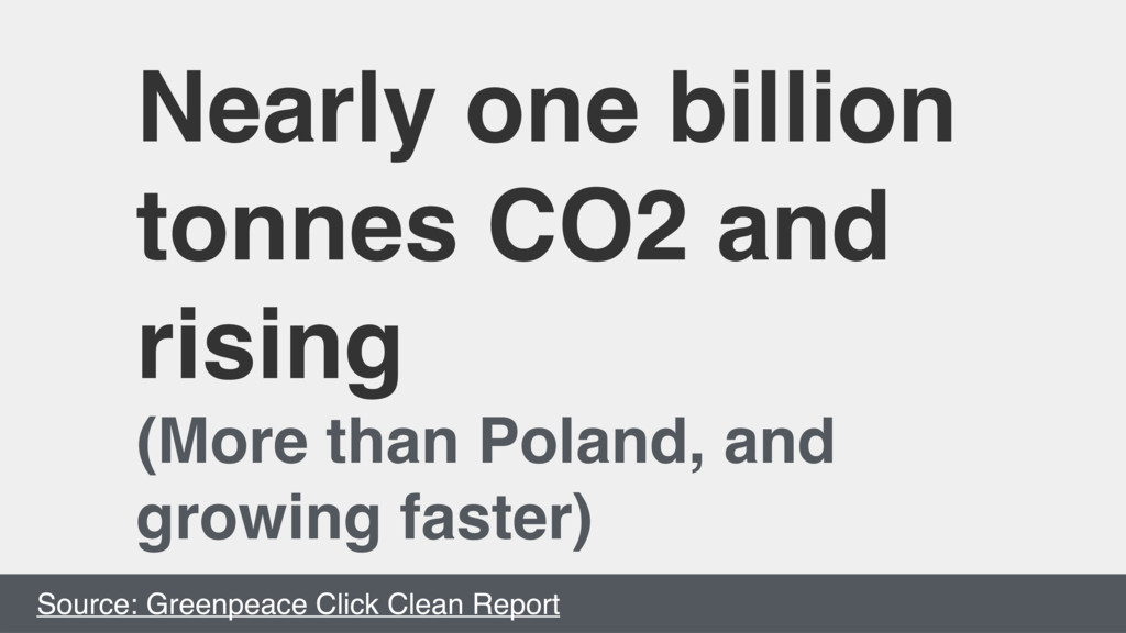 Nearly one billion tonnes CO2 and rising (More ...