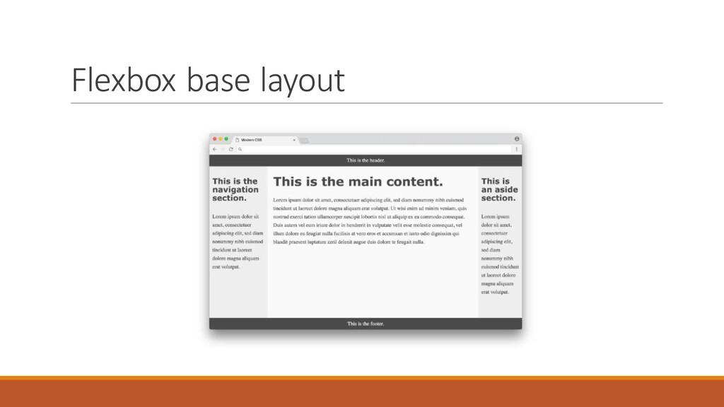 Flexbox base layout