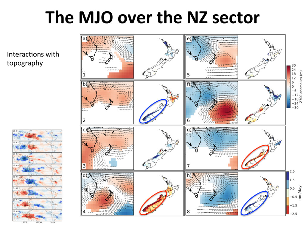The MJO over the NZ sector Interac]ons with top...