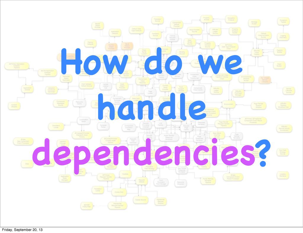 How do we handle dependencies? Friday, Septembe...