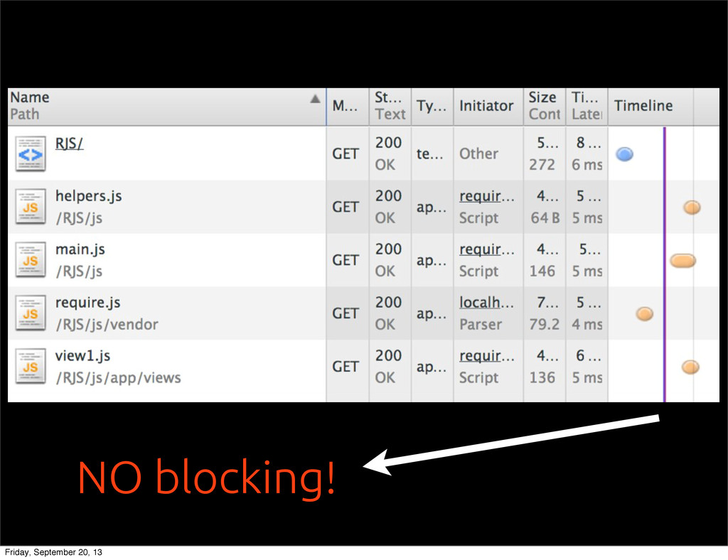 NO blocking! Friday, September 20, 13