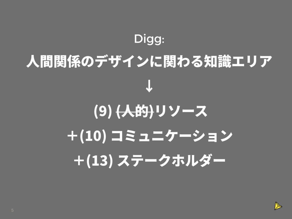 5 Digg: ➂ꟼ⤘ךرؠ؎ٝחꟼ濼陎ؒٔ، ̕    ➂涸 ٔا٦أ ...