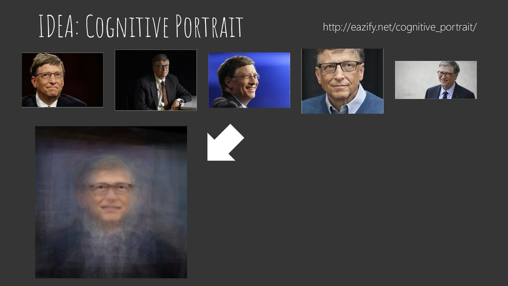 IDEA: Cognitive Portrait http://eazify.net/cogn...