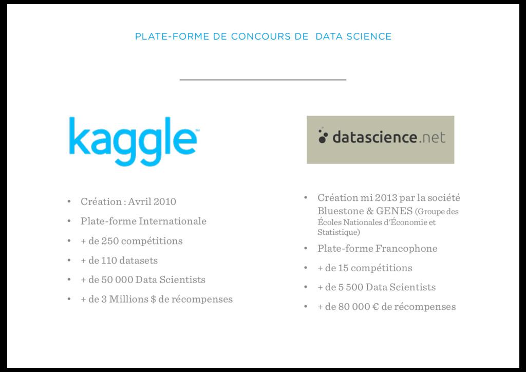 PLATE-FORME DE CONCOURS DE DATA SCIENCE • Créat...