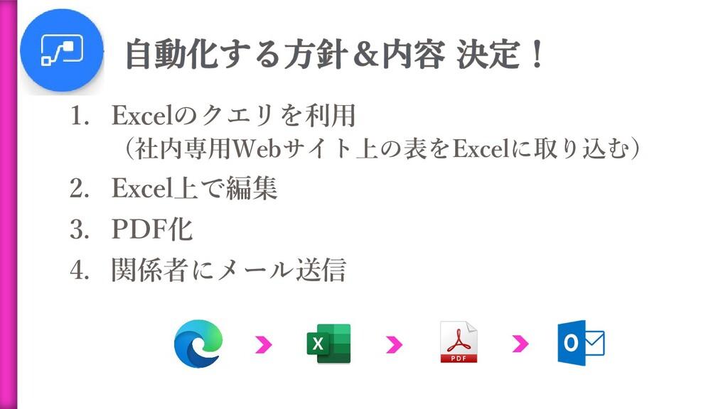 1. Excelのクエリを利用 (社内専用Webサイト上の表をExcelに取り込む) 2. E...