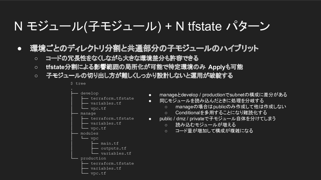 N モジュール(子モジュール) + N tfstate パターン ● 環境ごとのディレクトリ分...