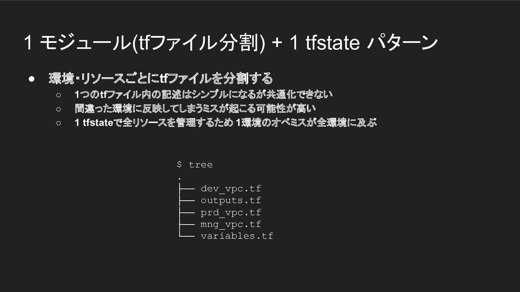 1 モジュール(tfファイル分割) + 1 tfstate パターン ● 環境・リソースごとに...