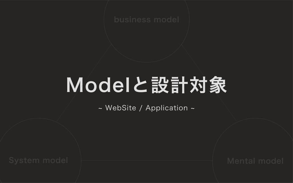 Modelと設計対象 ~ WebSite / Application ~ business m...