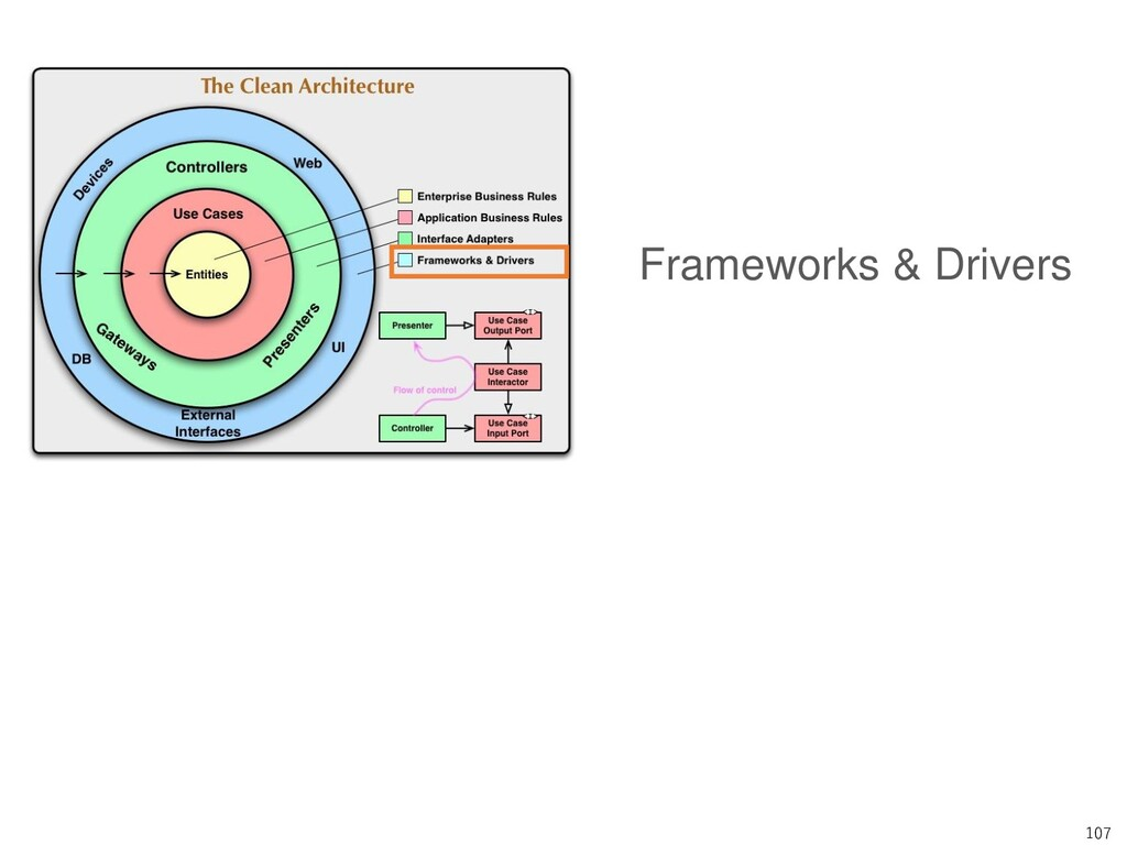 107 Frameworks & Drivers