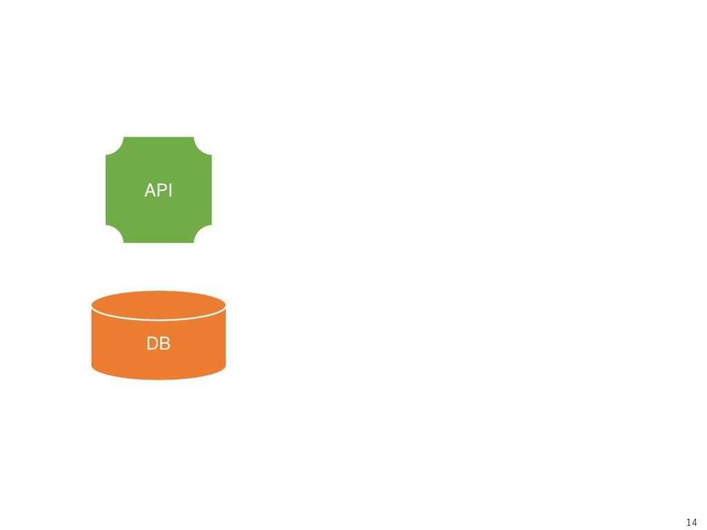 14 DB API