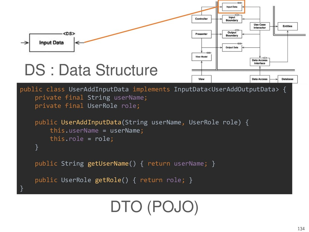134 DTO (POJO) DS : Data Structure public class...