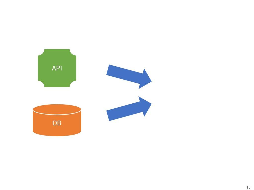 15 DB API