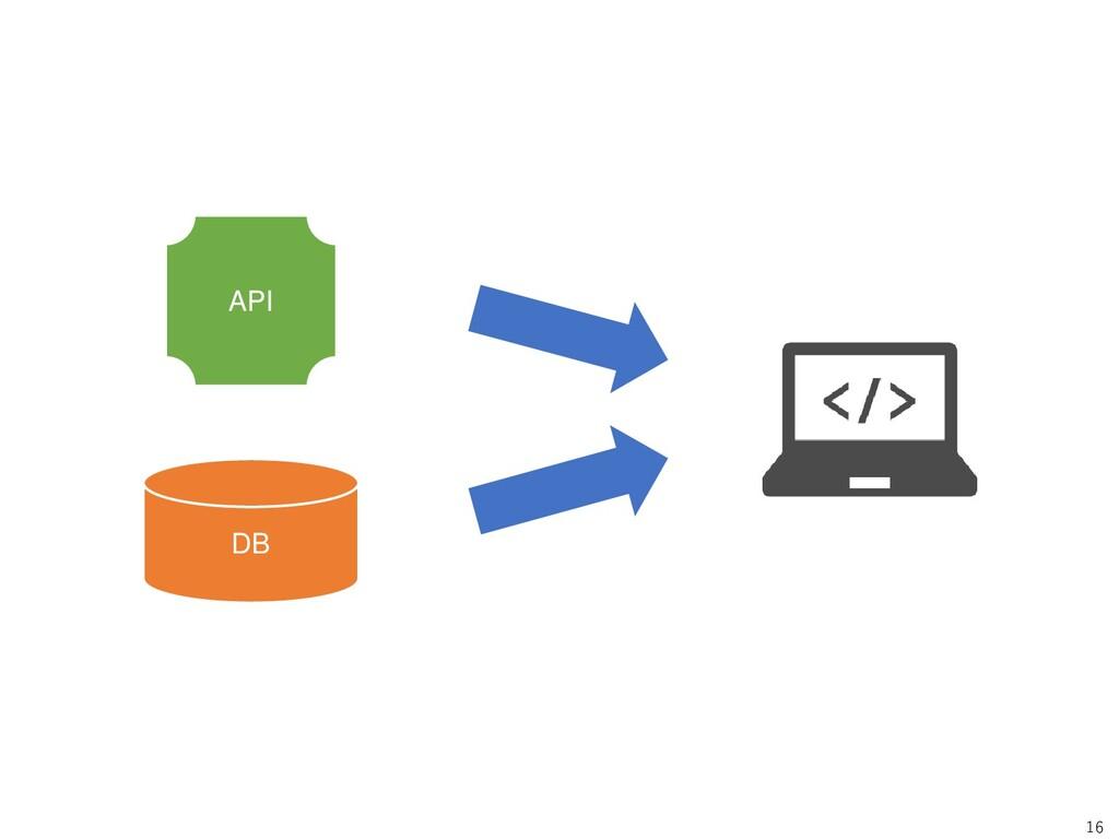 16 DB API