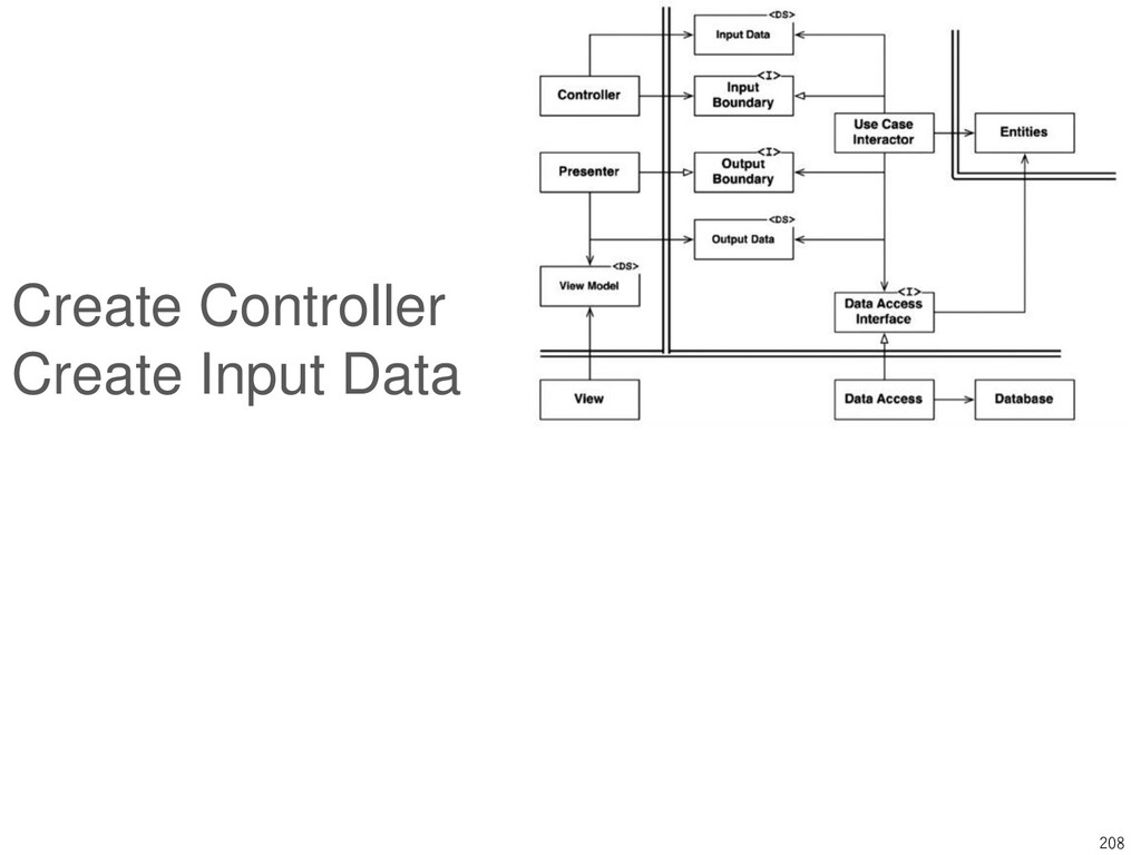 208 Create Controller Create Input Data