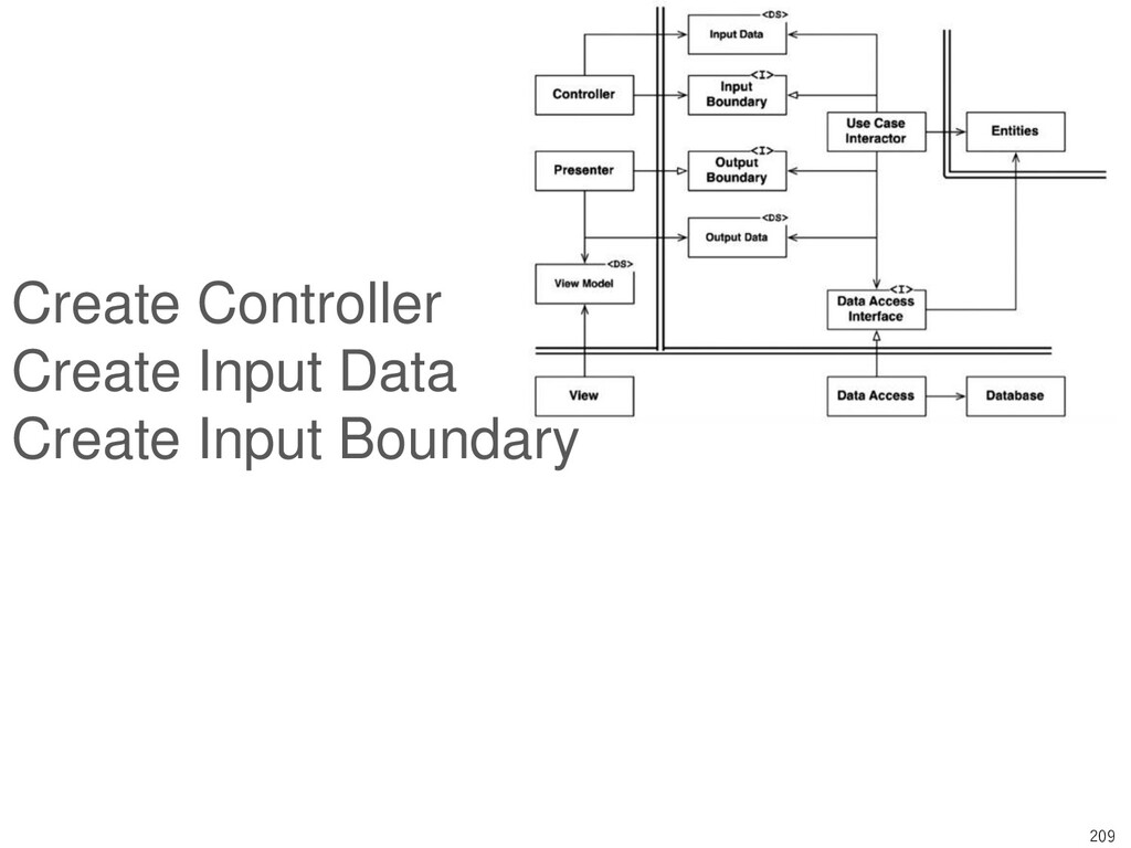 209 Create Controller Create Input Data Create ...