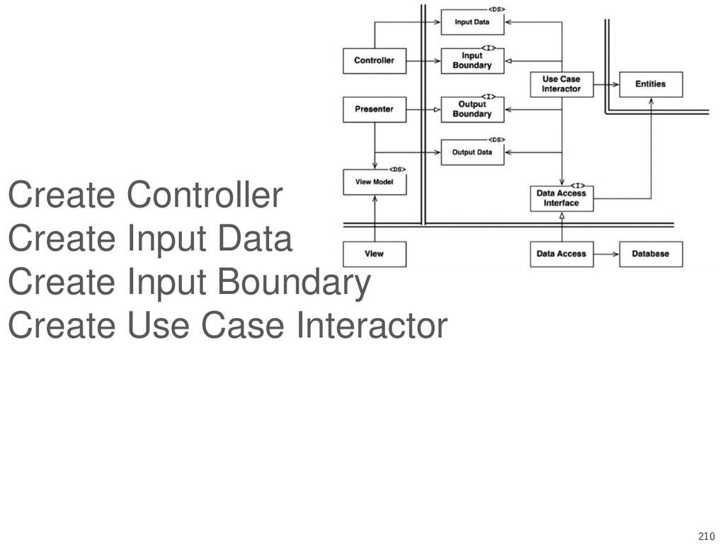 210 Create Controller Create Input Data Create ...