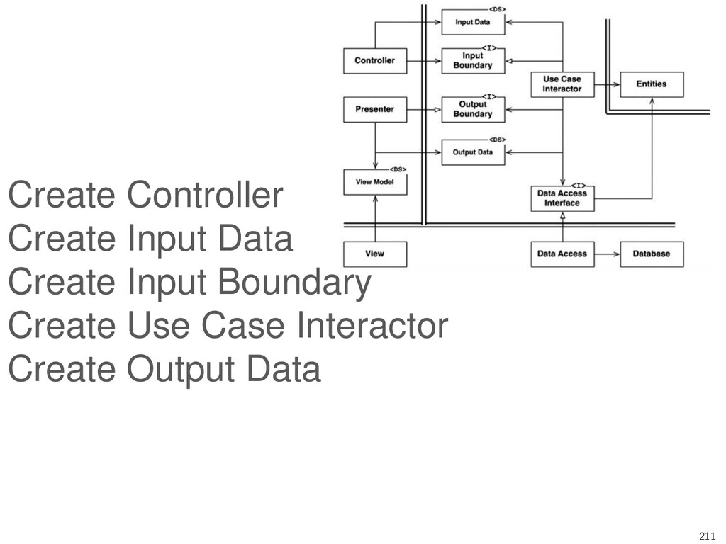 211 Create Controller Create Input Data Create ...