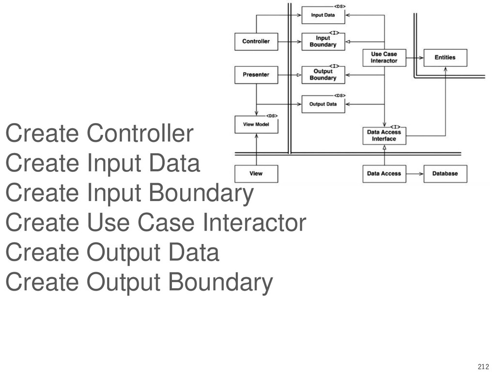 212 Create Controller Create Input Data Create ...
