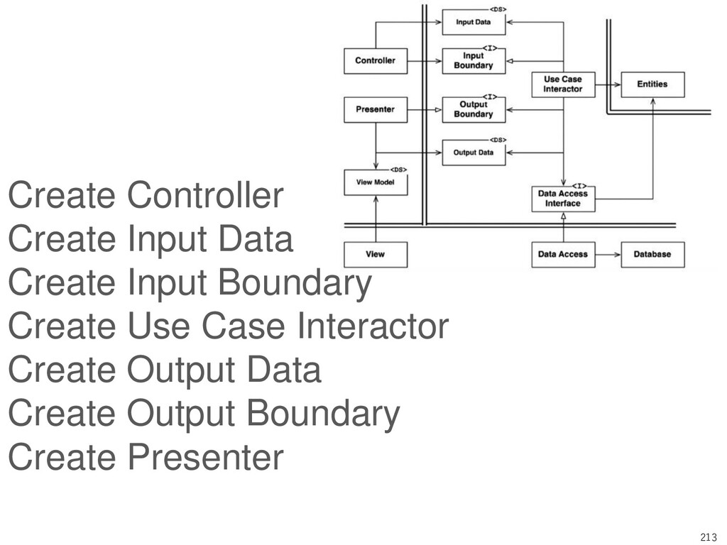 213 Create Controller Create Input Data Create ...