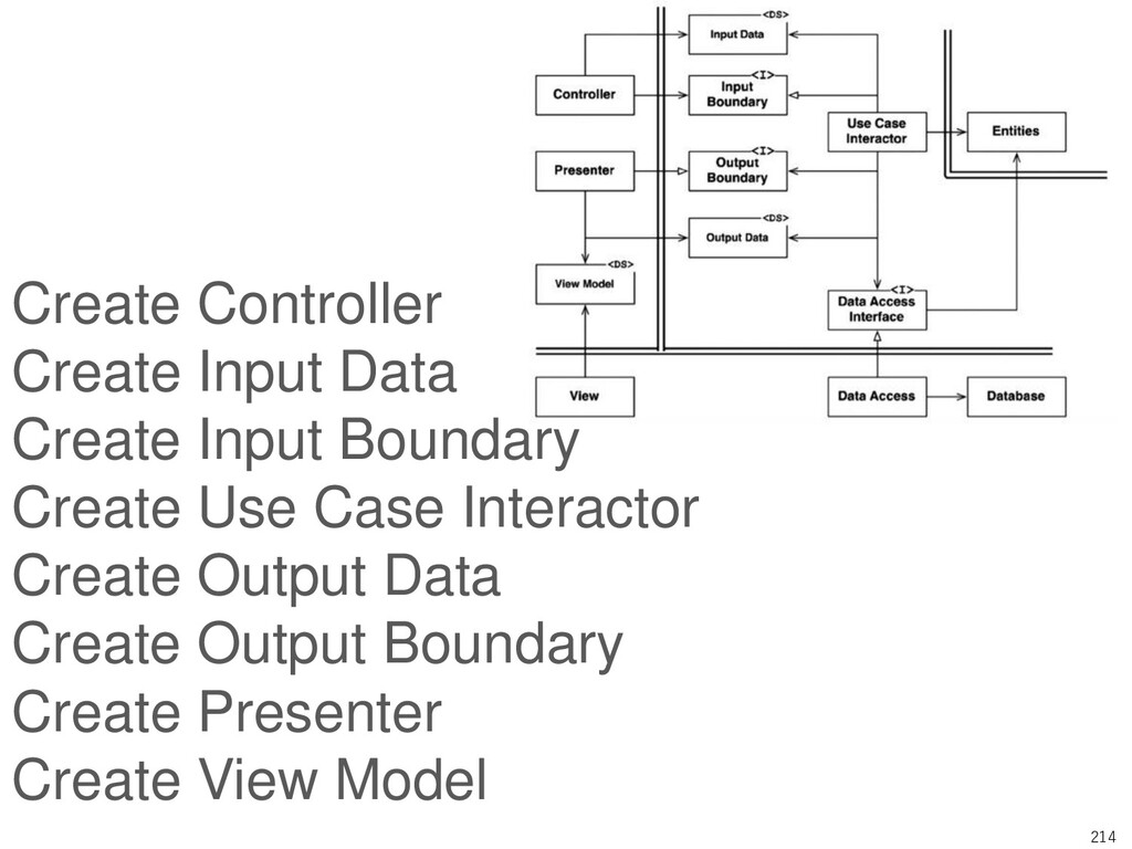 214 Create Controller Create Input Data Create ...