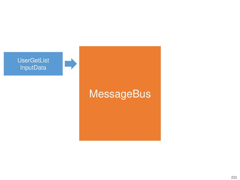233 MessageBus UserGetList InputData