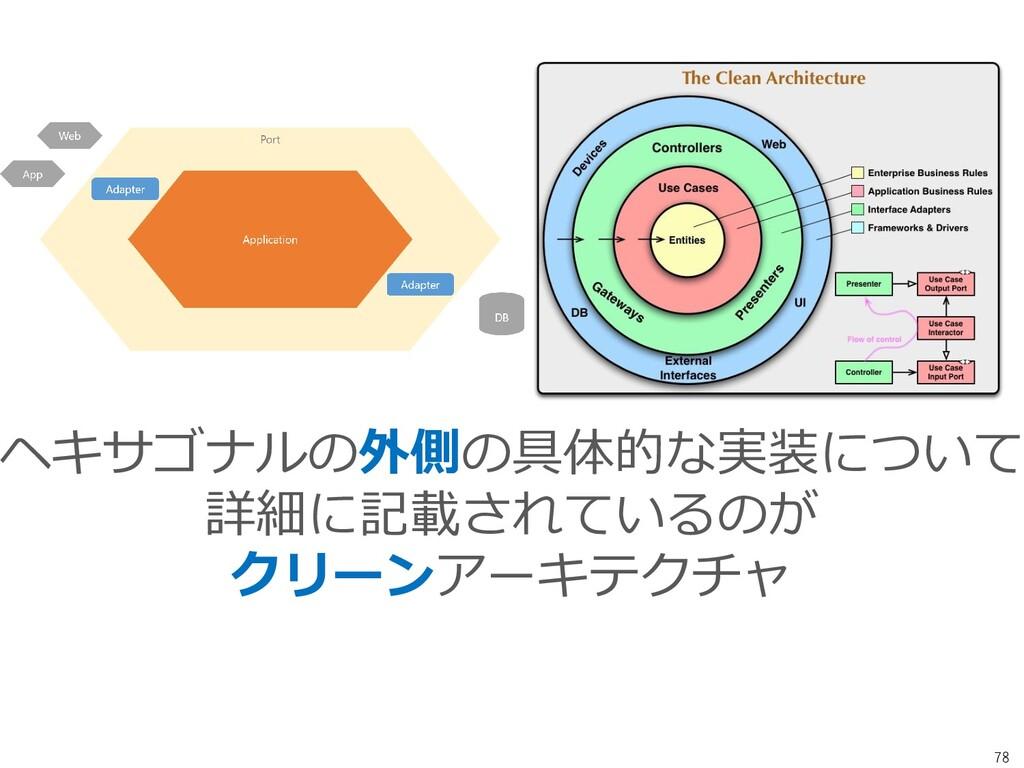 78 ヘキサゴナルの外側の具体的な実装について 詳細に記載されているのが クリーンアーキテクチャ