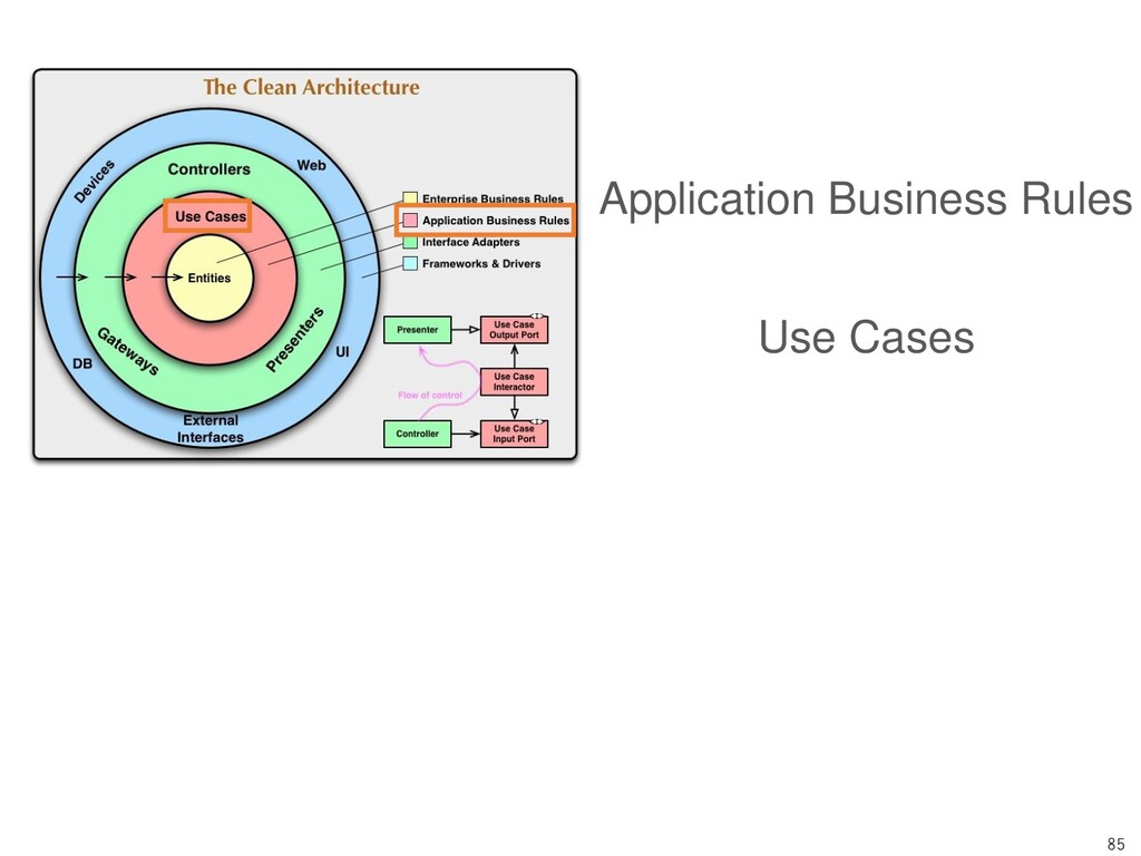 85 Application Business Rules Use Cases
