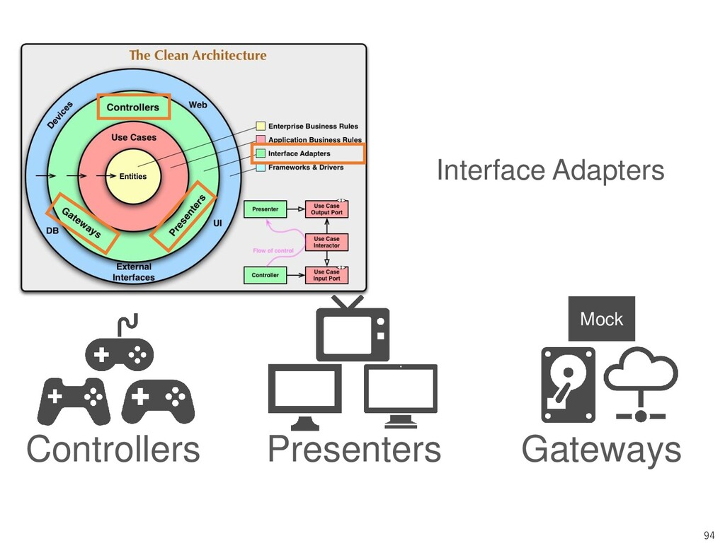 94 Controllers Presenters Gateways Interface Ad...