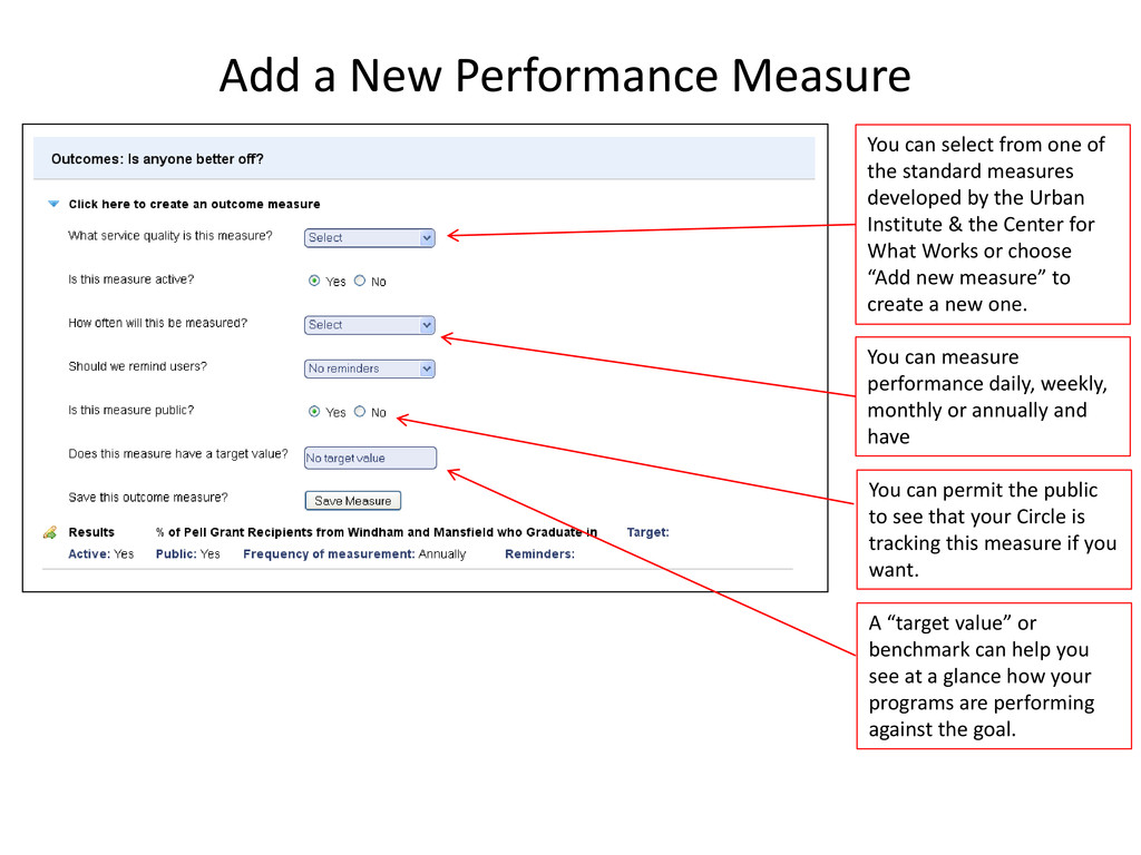 Add a New Performance Measure You can select fr...