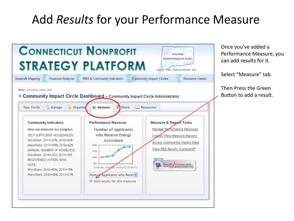 Add Results for your Performance Measure Once y...