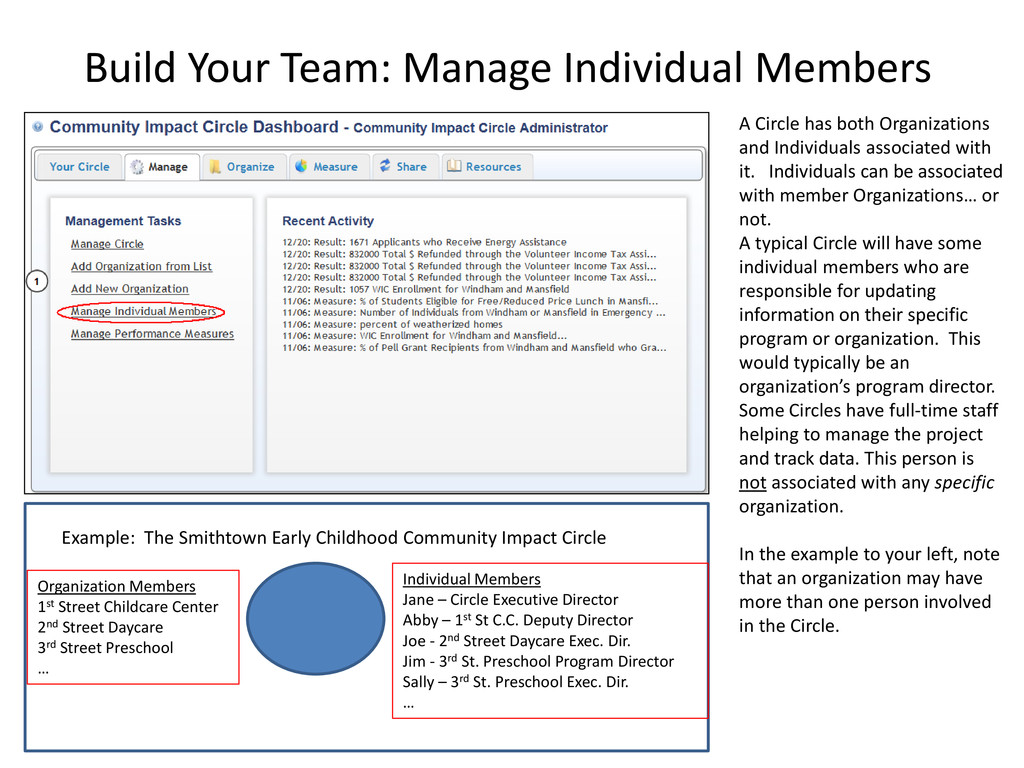Build Your Team: Manage Individual Members A Ci...