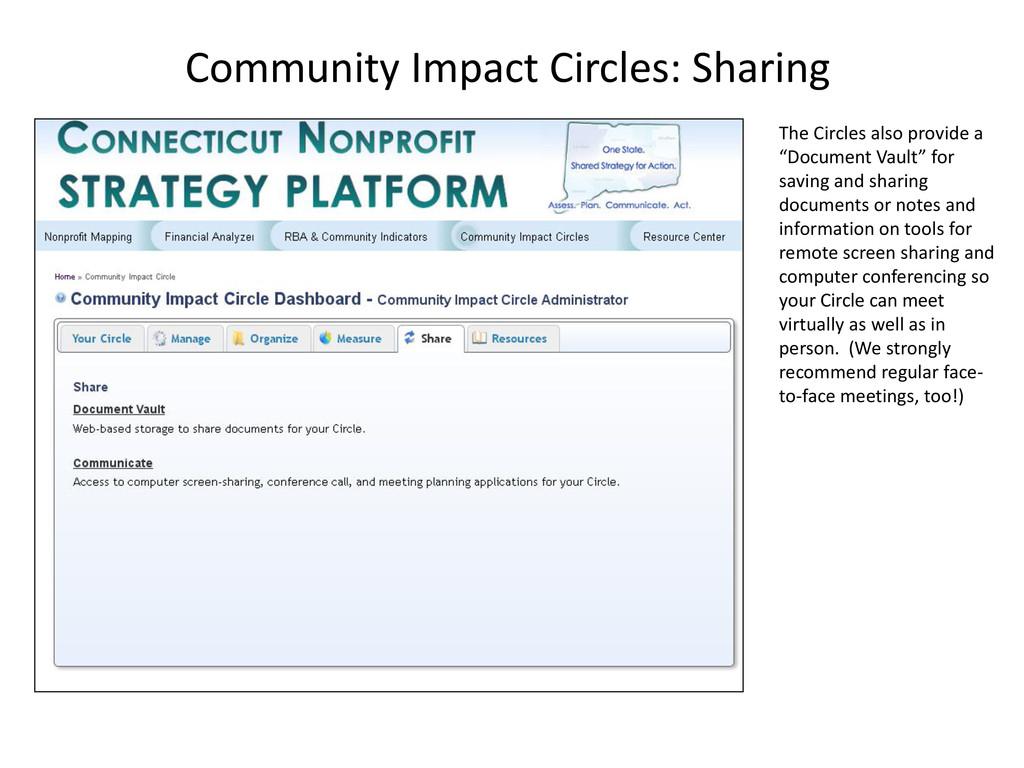 Community Impact Circles: Sharing The Circles a...