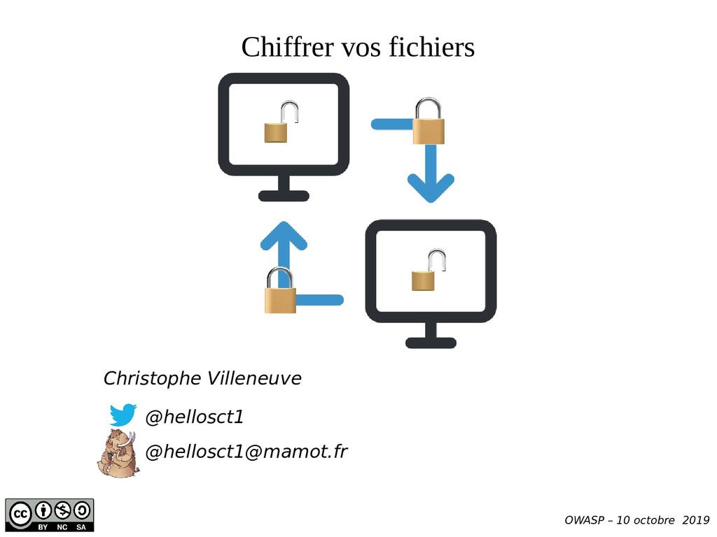 Chiffrer vos fichiers Christophe Villeneuve @he...