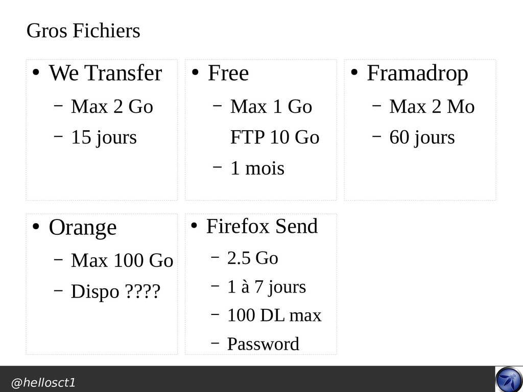 @hellosct1 Gros Fichiers ● We Transfer – Max 2 ...