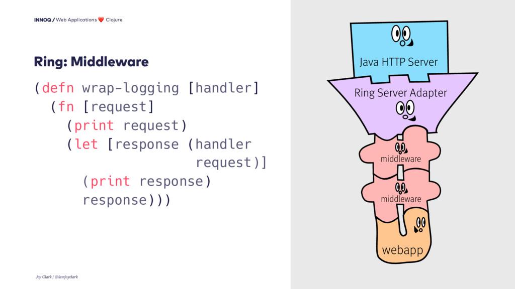 20 (defn wrap-logging [handler] (fn [request] (...
