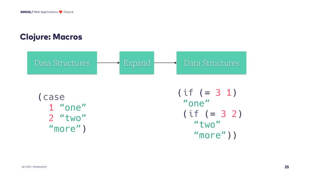 Clojure: Macros 25 Web Applications ❤ Clojure J...