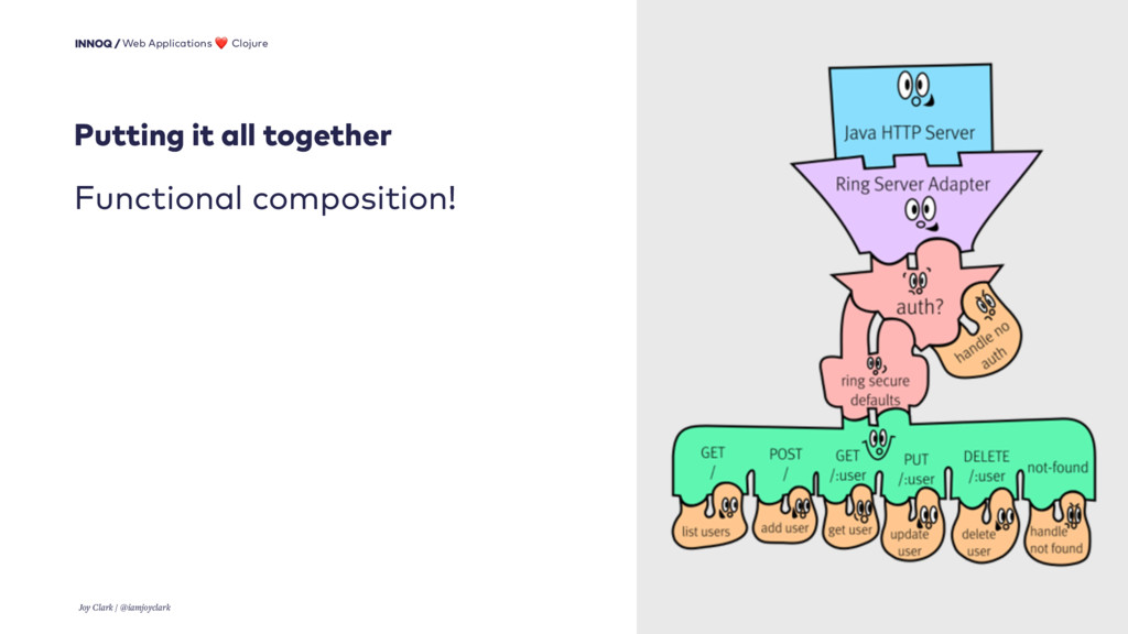 30 Functional composition! Web Applications ❤ C...