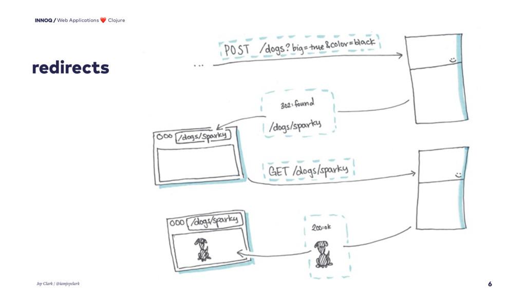 6 Web Applications ❤ Clojure Joy Clark / @iamjo...