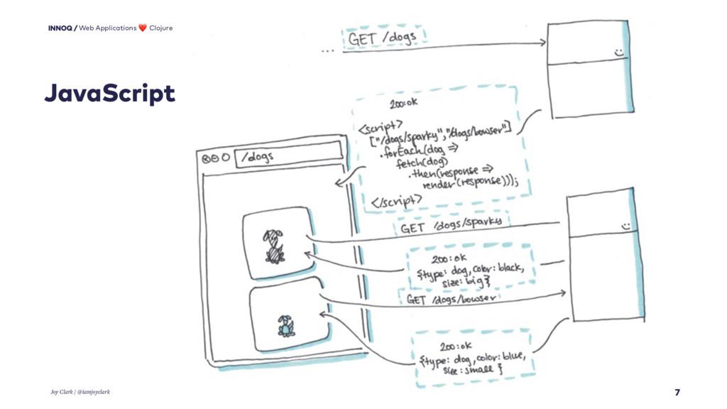 JavaScript 7 Web Applications ❤ Clojure Joy Cla...