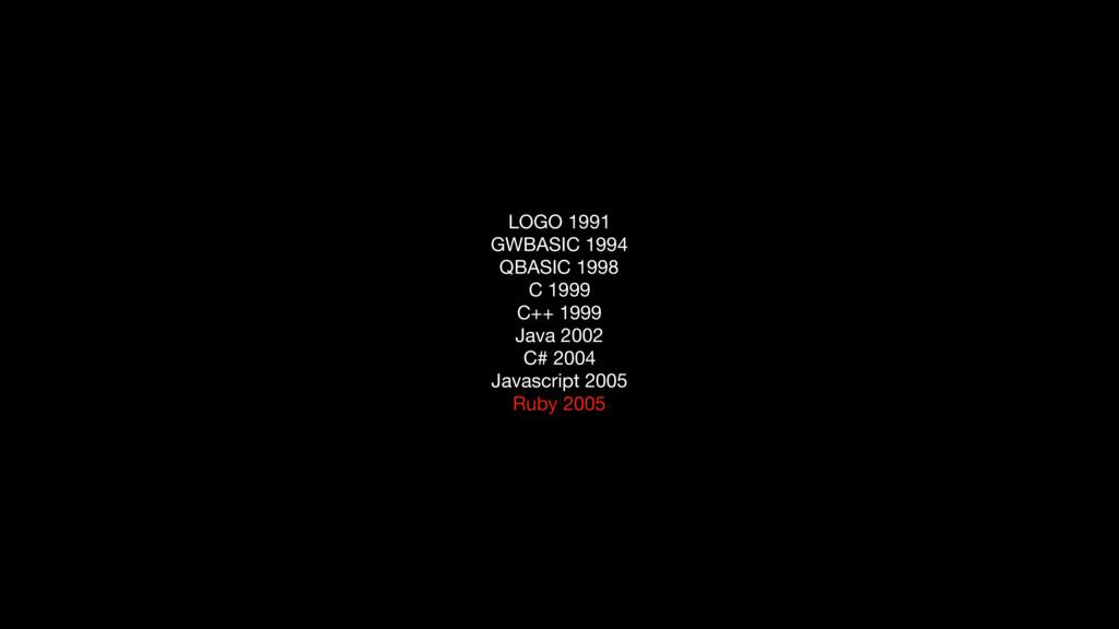 LOGO 1991   GWBASIC 1994  QBASIC 1998   C 1999 ...
