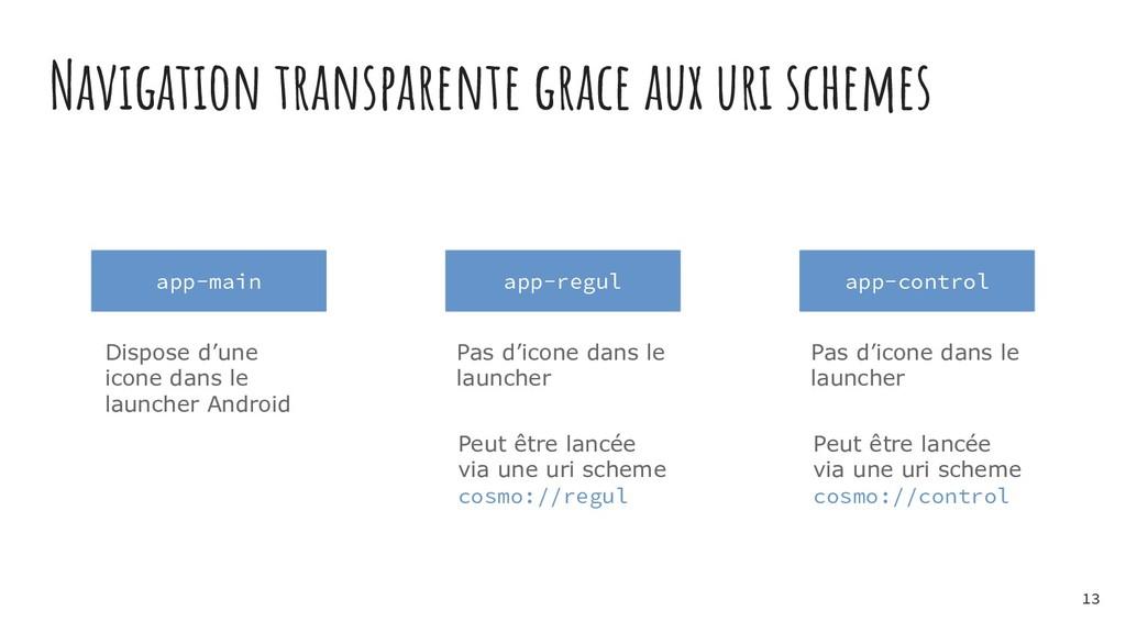 Navigation transparente grace aux uri schemes a...