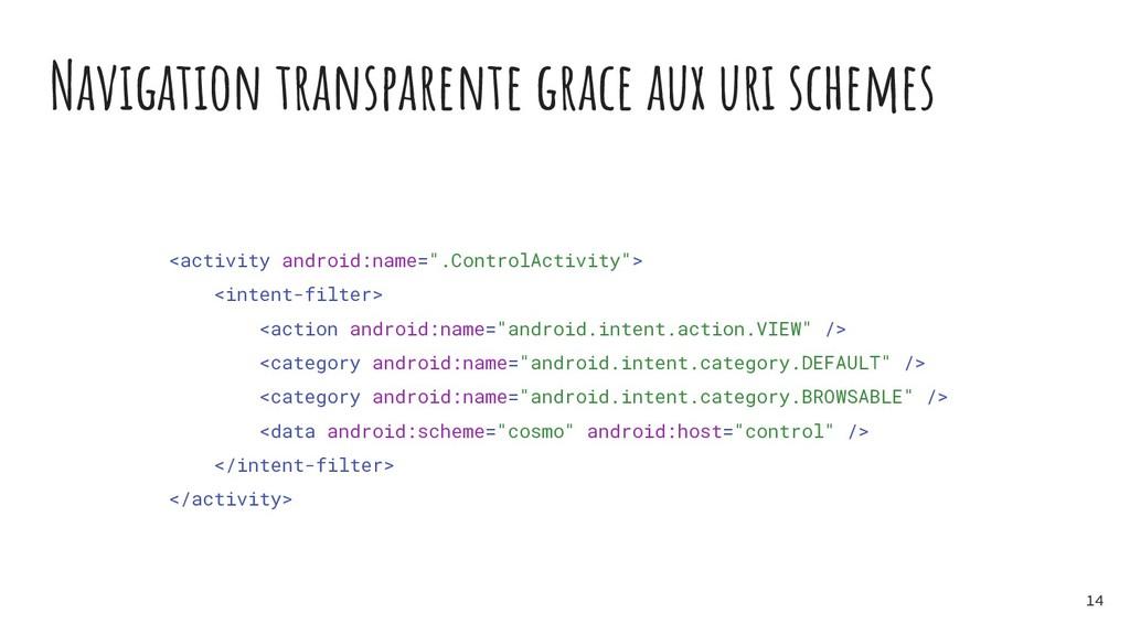 Navigation transparente grace aux uri schemes <...
