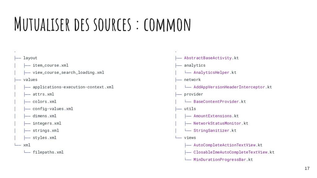 Mutualiser des sources : common . ├── layout │ ...