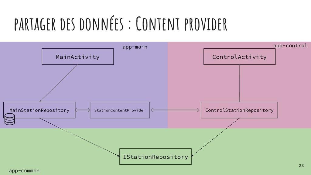 partager des données : Content provider IStatio...