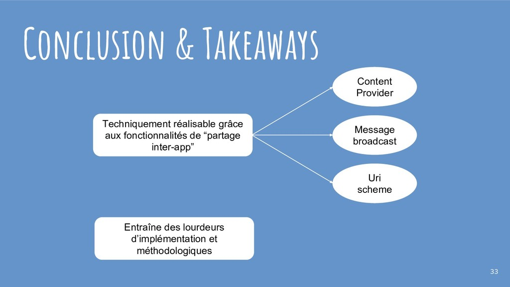 Conclusion & Takeaways Techniquement réalisable...