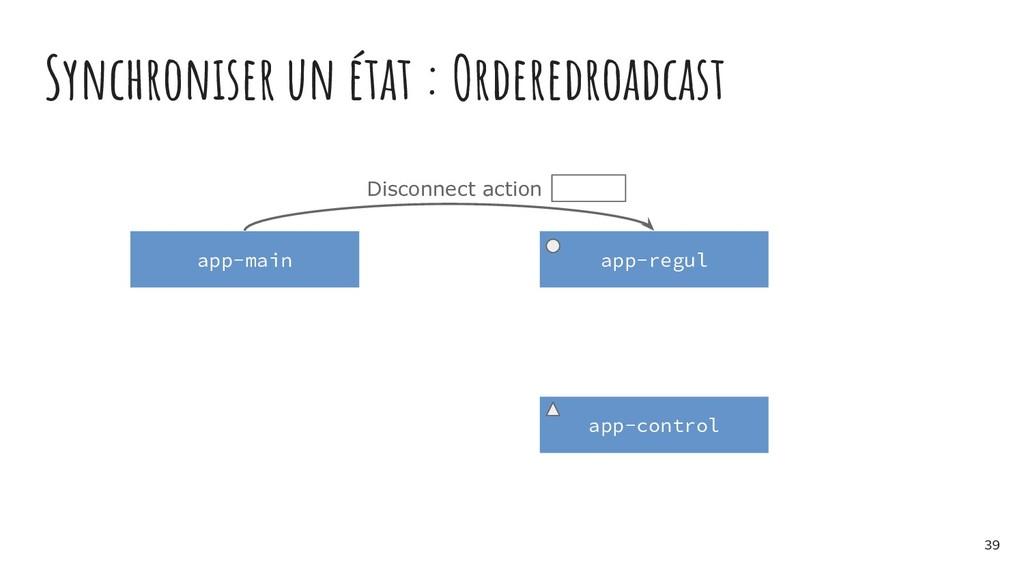Synchroniser un état : Orderedroadcast app-main...