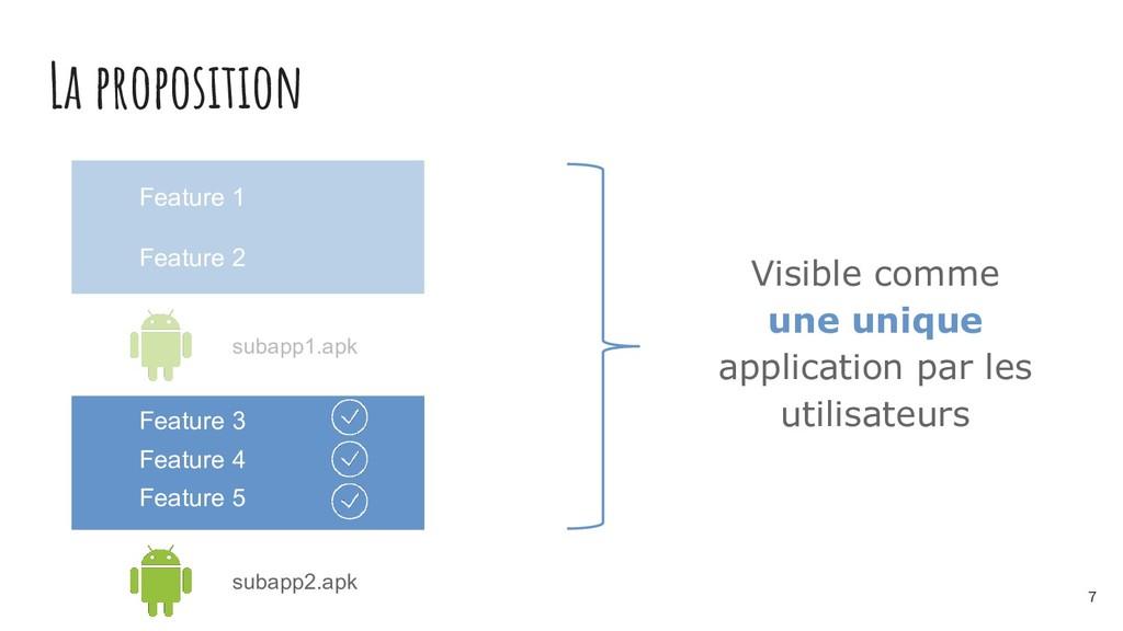 La proposition Feature 1 Feature 2 subapp1.apk ...